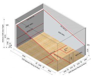 dimensiones cancha de squash