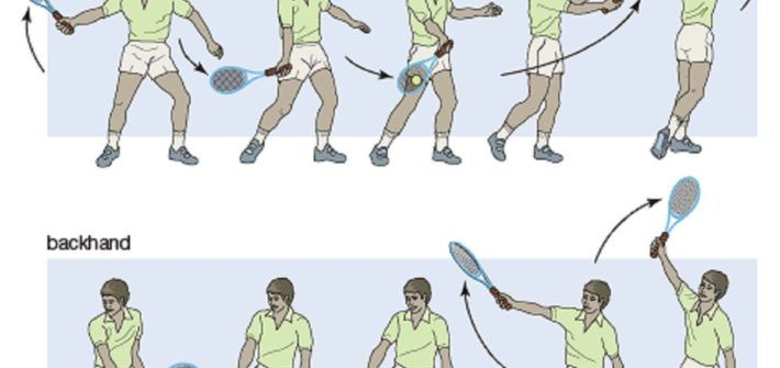 forehand backhand